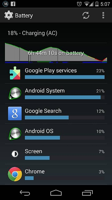 Resolve Google Play Services Keep Awake and wakelocks killing your battery (1/6)