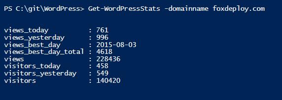 get-wordpressStats