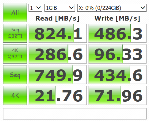 Windows vs Intel Raid Performance Smackdown – FoxDeploy com