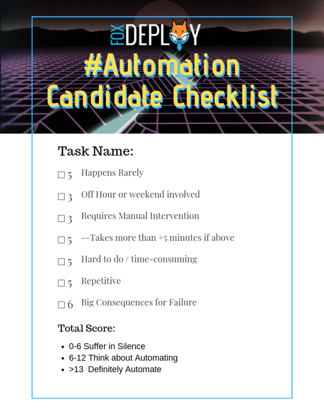 A printable checklist of the points from the 'when to automate' list above